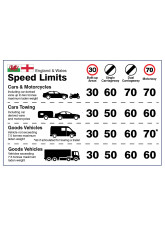 England / Wales - Speed Limit Dashboard Sticker