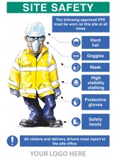 PPE Requirement Sign (Hat - Goggles - Mask - Hivis - Gloves - Boots)